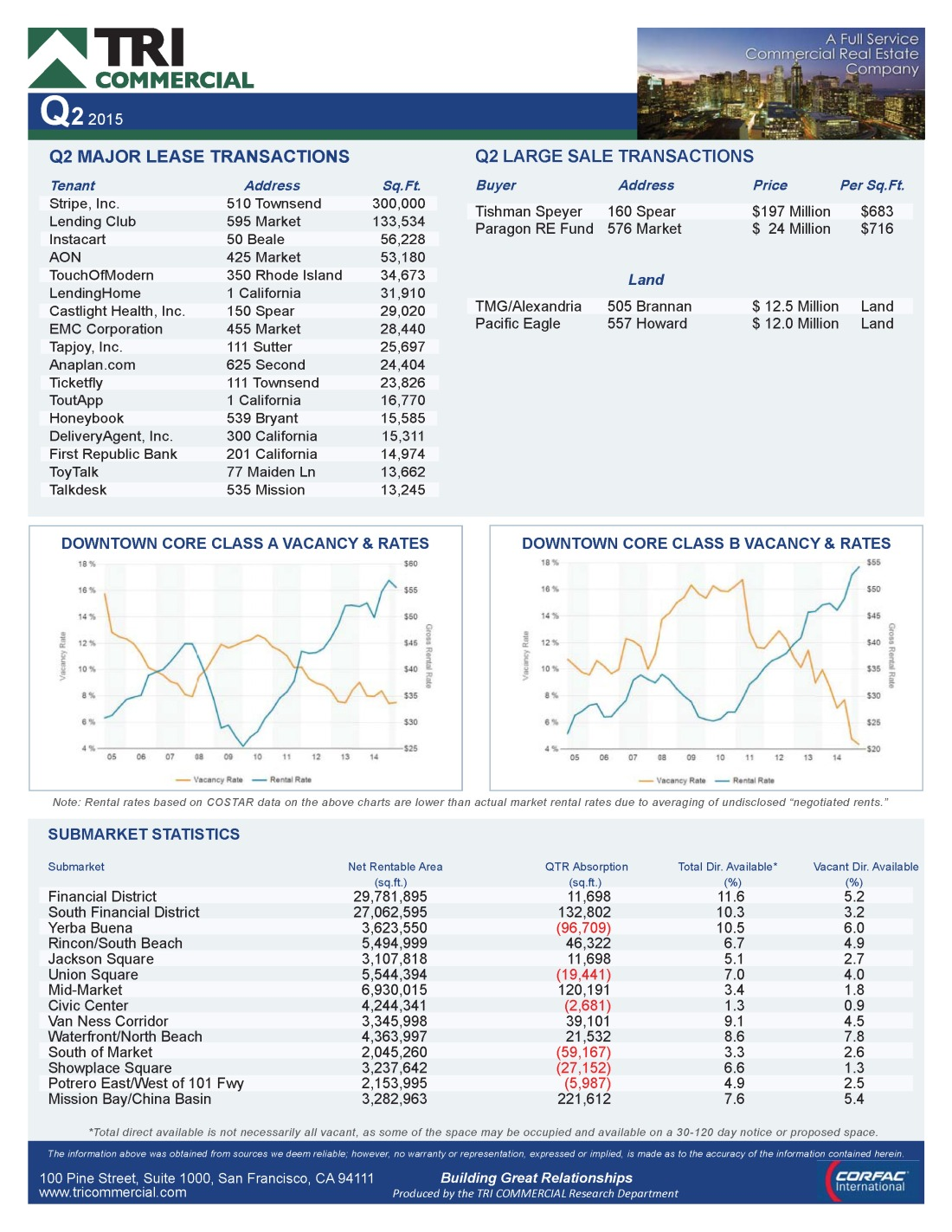 TRENDS-2015Q2_Page_2